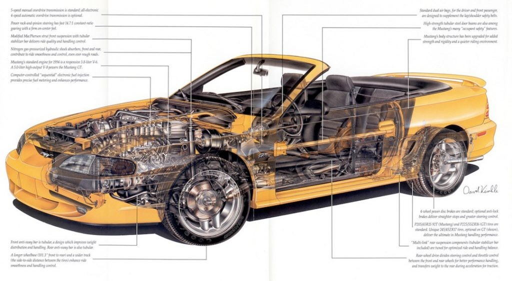 Replacing the fox body platform, ford introduced the SN95