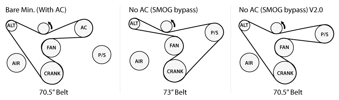 bypass smog - belt routing