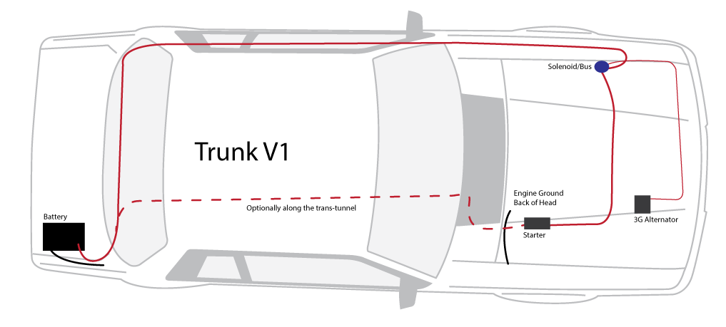 Battery relocation in trunk for fox Mustang diagram