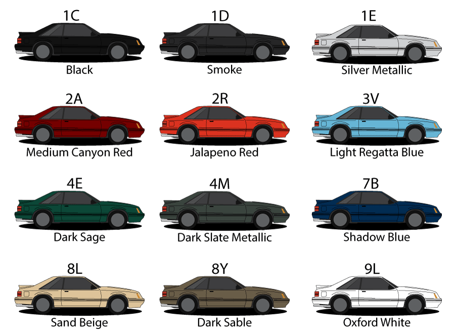 1986 fox body color codes