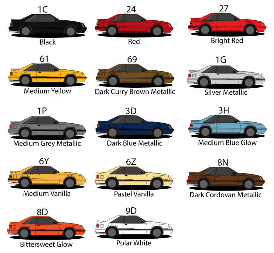1982 fox body color codes