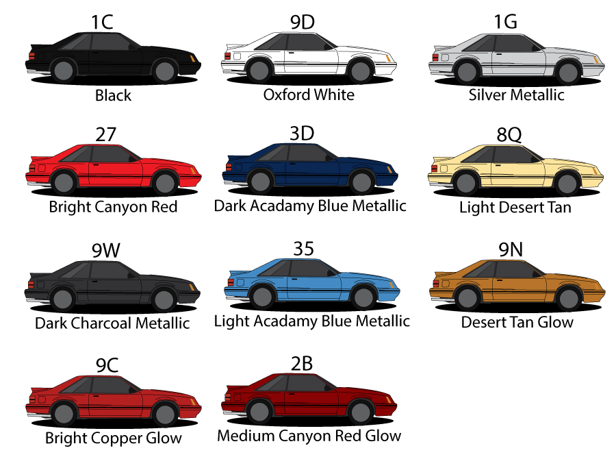 1984 Fox body color codes